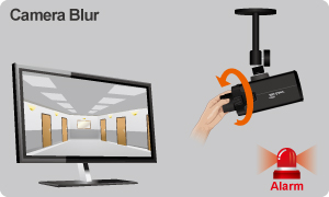 Air Live CamPro Professional - Camera Blur